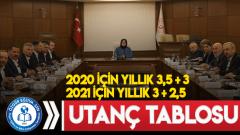 UTANÇ TABLOSU 2020 için yıllık 3,5+ 3 2021 için yıllık 3+2,5